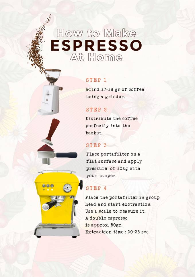 How to make espresso at home.